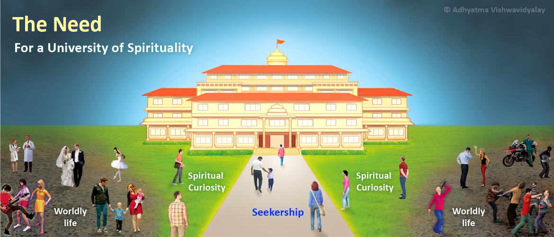 Need-for-a-Spiritual-University3