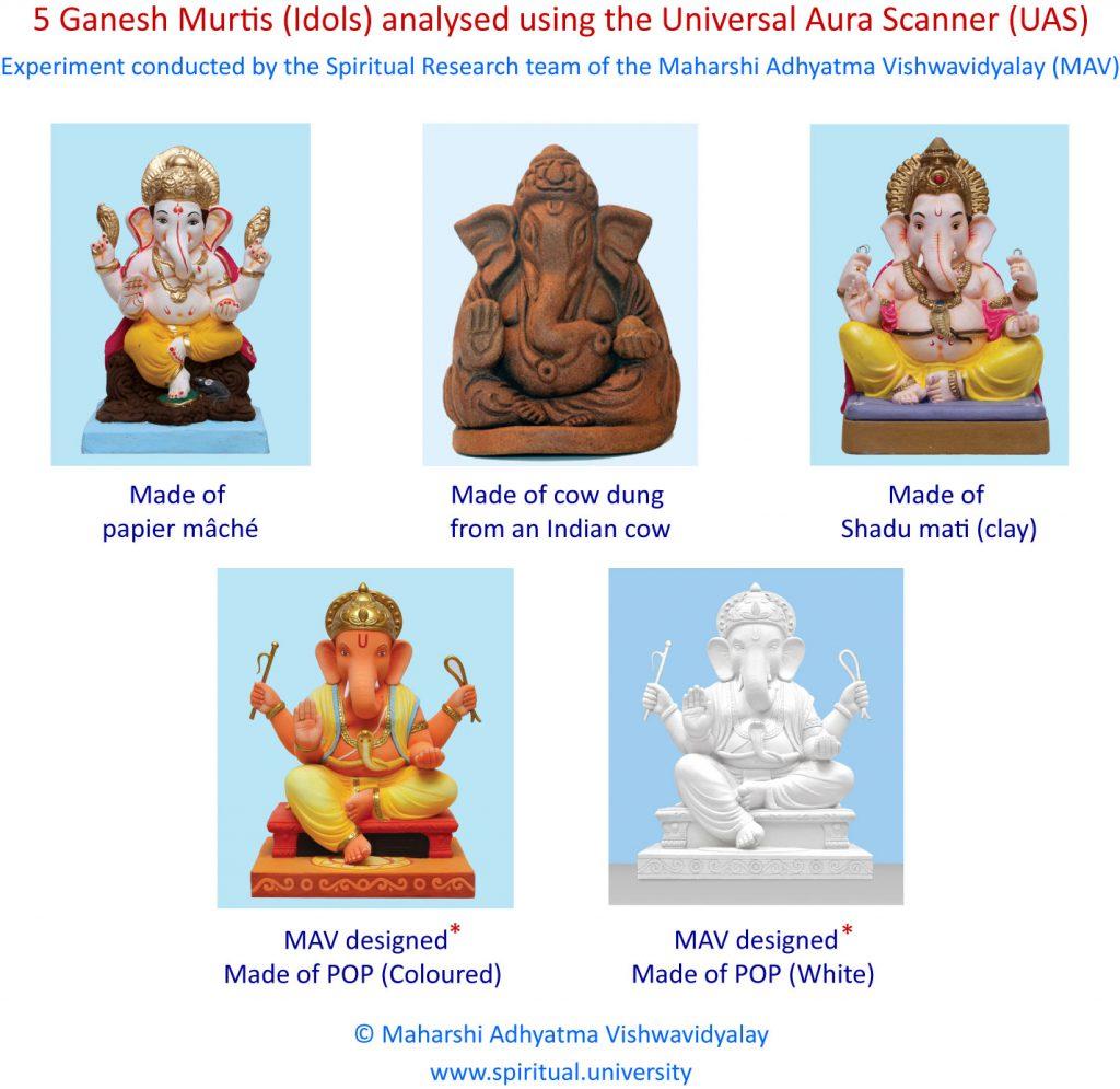 5 Ganesh Murtis (Idols) analysed using the Universal Aura Scanner